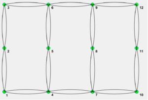 graph2-300x204