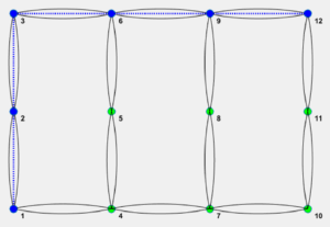 graph3-300x207